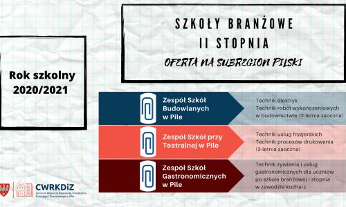 foto_szkoly branzowe ll stopnia 2020 subr pilski_1