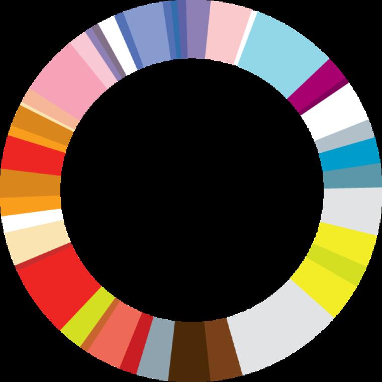 Światowy Tydzień Przedsiębiorczości 2020
