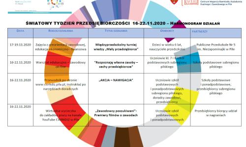 harmonogram STP 2020 cwrkdiz pila